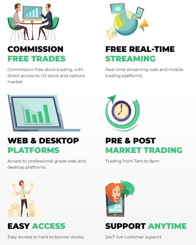 tradezero offer