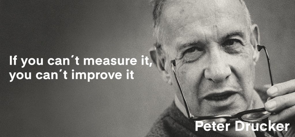 peter drucker measure
